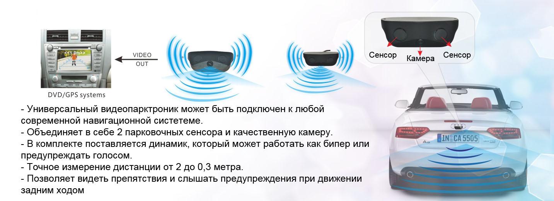 Парктроник со встроенной камерой (Видеопарктроник) RPV-003